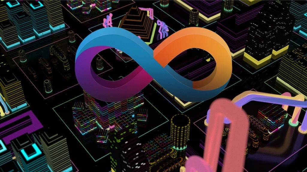 Internet Computer von DFINITY
