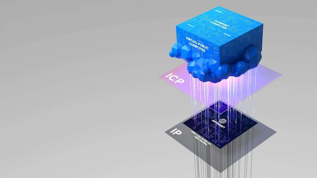 Virtual Public Computer - ICP - IP